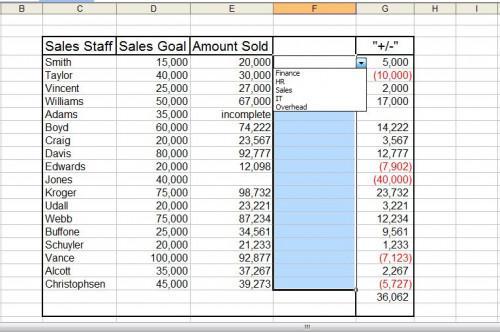 MS Excel Punte avanzate
