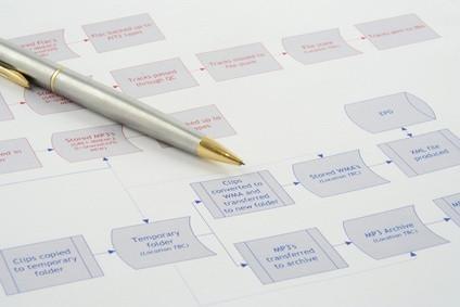 Come creare un diagramma di flusso in Microsoft Word 2007