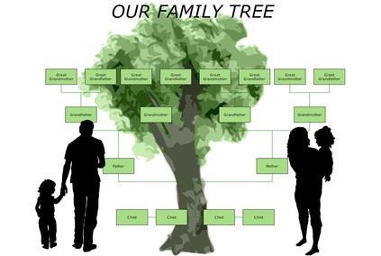 Come scrivere un albero genealogico