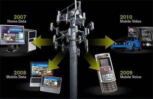 Come ottenere il servizio internet a banda larga mobile migliore